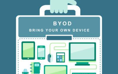 BYOD: como garantir a segurança de desktops e dispositivos móveis?